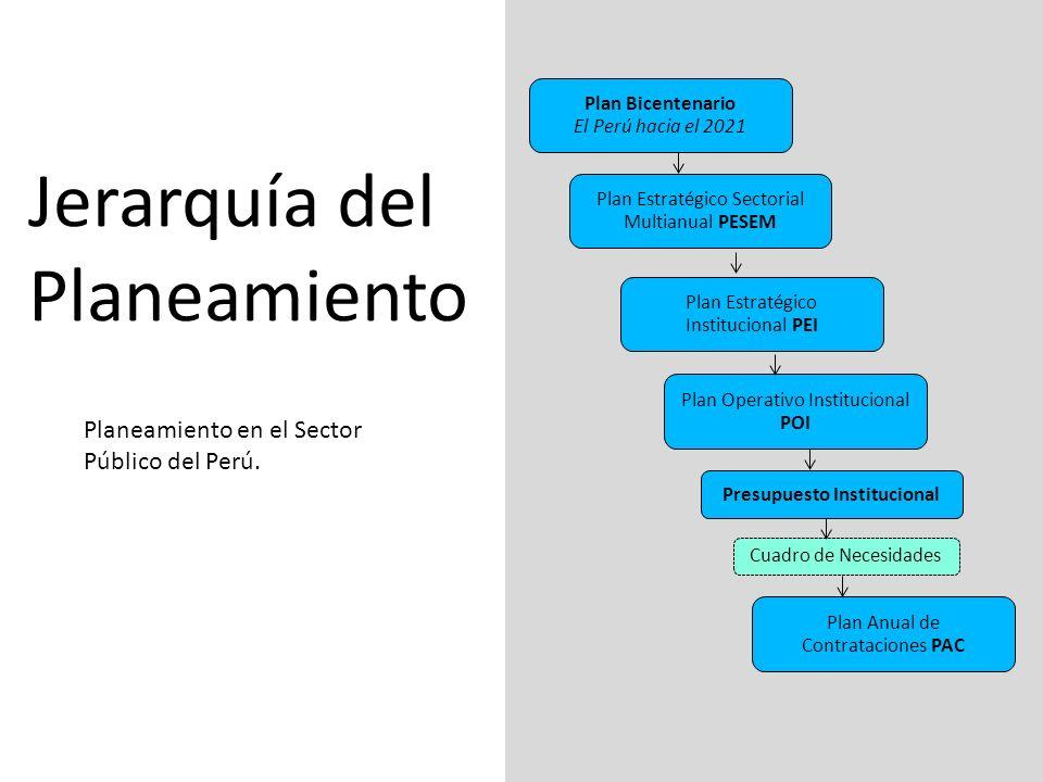 Jerarquía del Planeamiento Planeamiento en el Sector Público del Perú. Plan Bicentenario El Perú hacia el 2021 Plan Estratégico Sectorial Multianual P