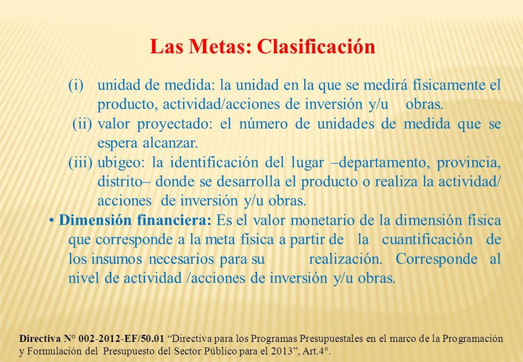 (i) unidad de medida: la unidad en la que se medirá físicamente el producto, actividad/acciones de inversión y/u obras. (ii) valor proyectado: el núme