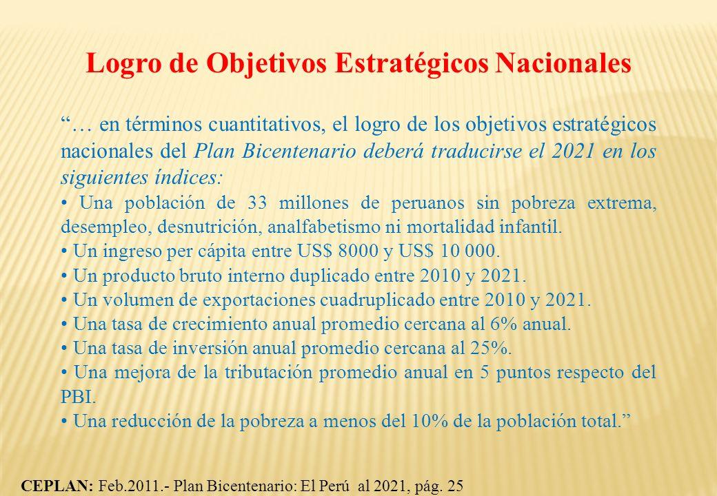 Logro de Objetivos Estratégicos Nacionales CEPLAN: Feb.2011.- Plan Bicentenario: El Perú al 2021, pág. 25 … en términos cuantitativos, el logro de los