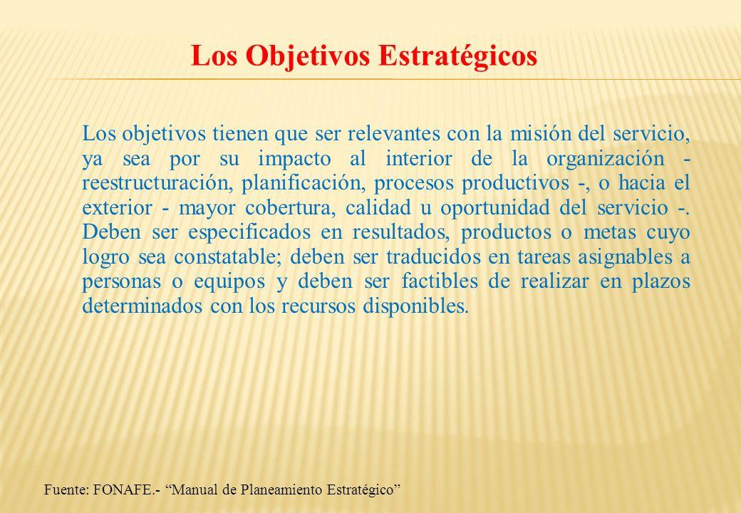 Fuente: FONAFE.- Manual de Planeamiento Estratégico Los Objetivos Estratégicos Los objetivos tienen que ser relevantes con la misión del servicio, ya