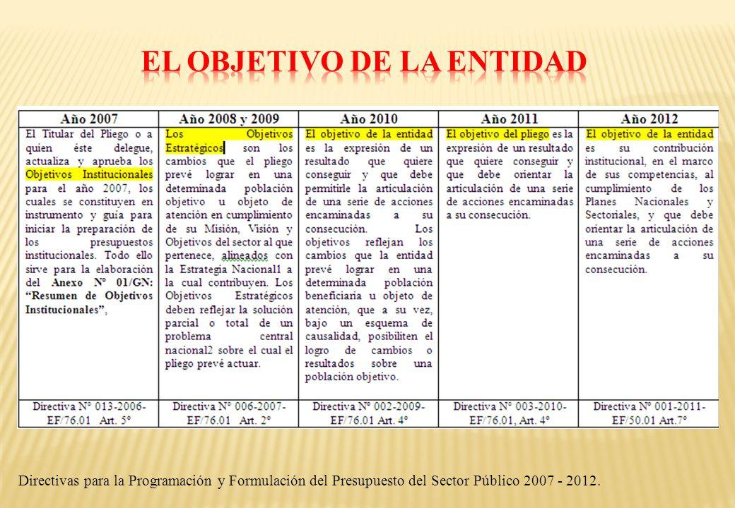 Directivas para la Programación y Formulación del Presupuesto del Sector Público 2007 - 2012.