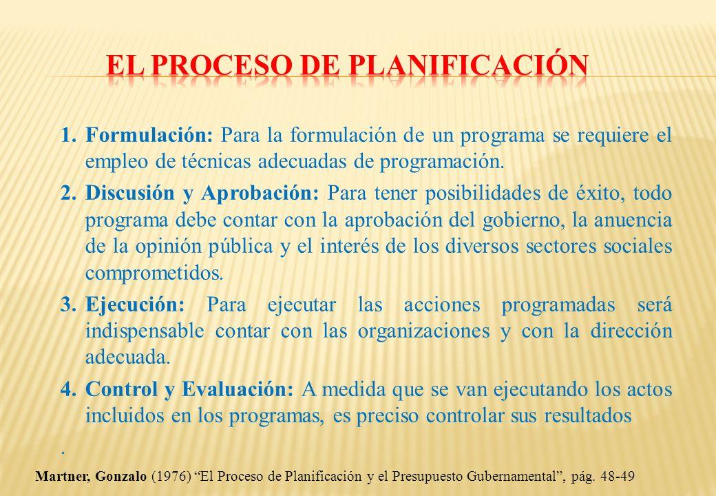 1. Formulación: Para la formulación de un programa se requiere el empleo de técnicas adecuadas de programación. 2. Discusión y Aprobación: Para tener