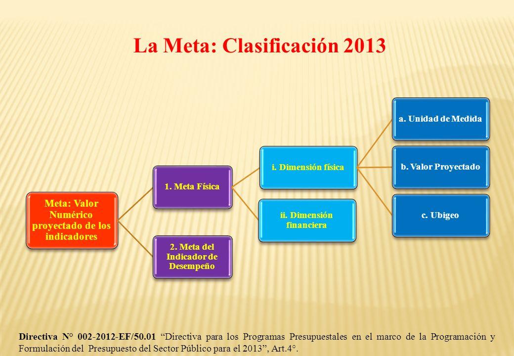 La Meta: Clasificación 2013 Directiva N° 002-2012-EF/50.01 Directiva para los Programas Presupuestales en el marco de la Programación y Formulación de