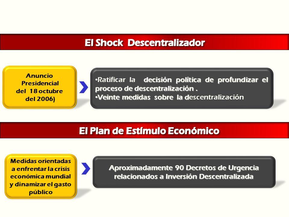 . Anuncio Presidencial del 18 octubre del 2006) decisión política de profundizar el proceso de descentralización. Ratificar la decisión política de pr