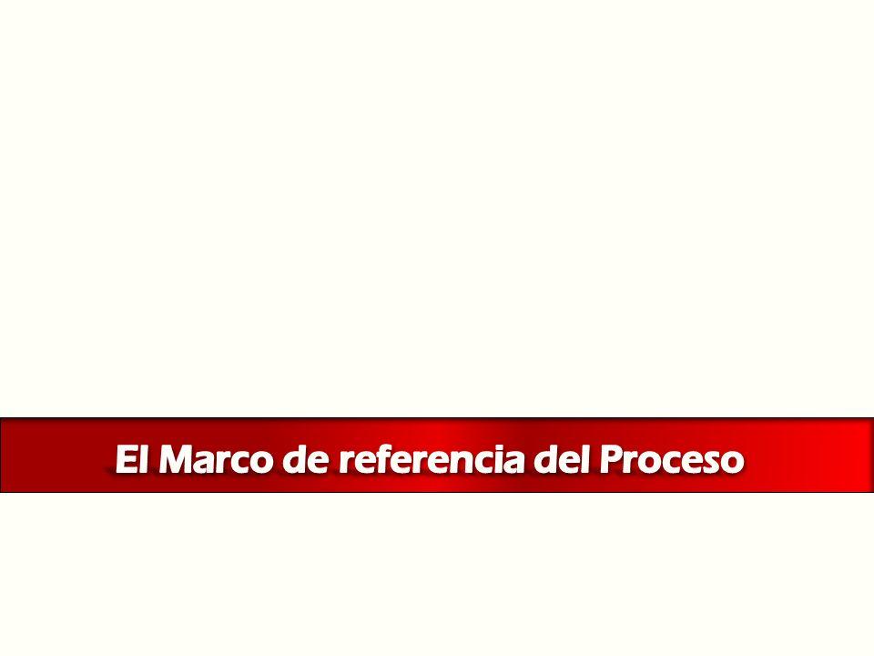 Concentración de + del 50% servicios gubernamentales Desarticulación económica del territorio 48% PBI nacional en Lima Pobreza extendida, exclusión social Organización territorial por departamentos CENTRALISMO CAPITALINO Punto de Partida Capacidades institucionales limitadas 30% de la población nacional en Lima 30% de la población nacional en Lima LIMA Concentración del poder y decisiones políticas Concentración de la inversión y producción