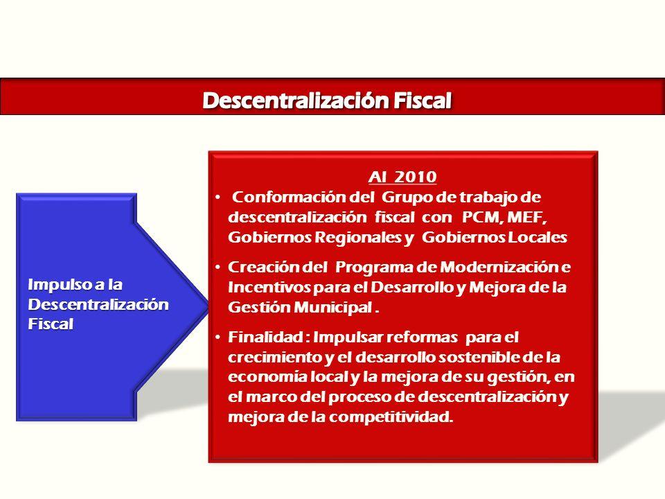Impulso a la Descentralización Fiscal Al 2010 Conformación del Grupo de trabajo de descentralización fiscal con PCM, MEF, Gobiernos Regionales y Gobie