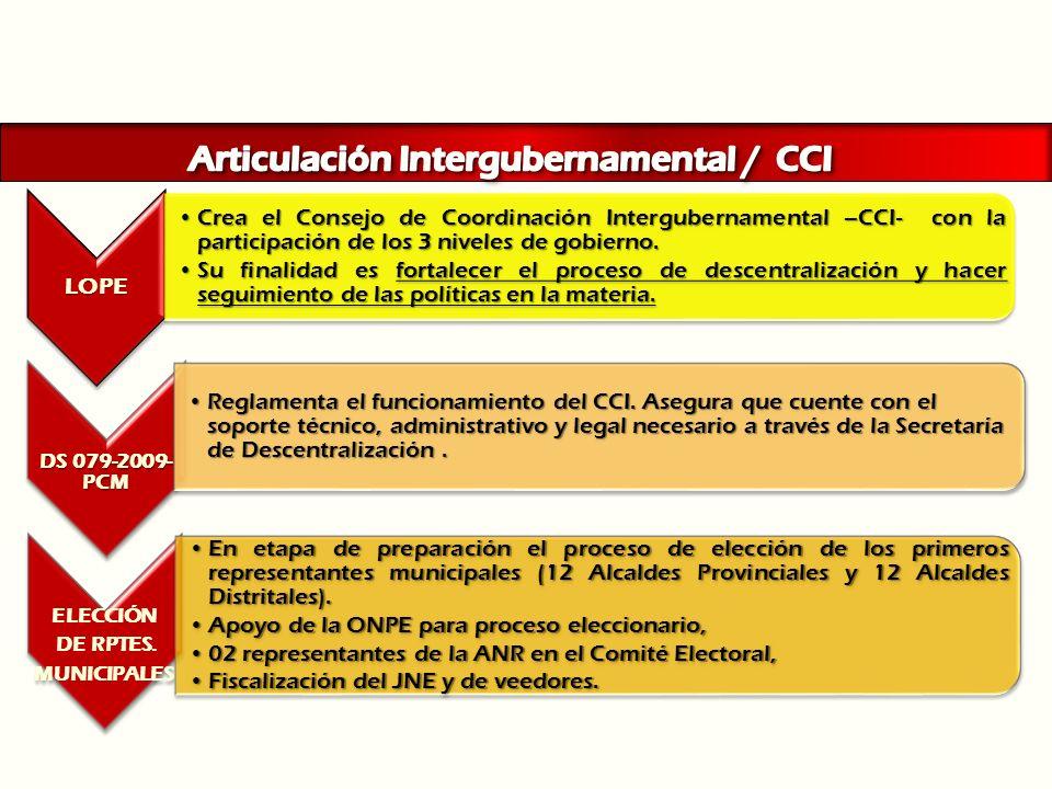 LOPE Crea el Consejo de Coordinación Intergubernamental –CCI- con la participación de los 3 niveles de gobierno.Crea el Consejo de Coordinación Interg