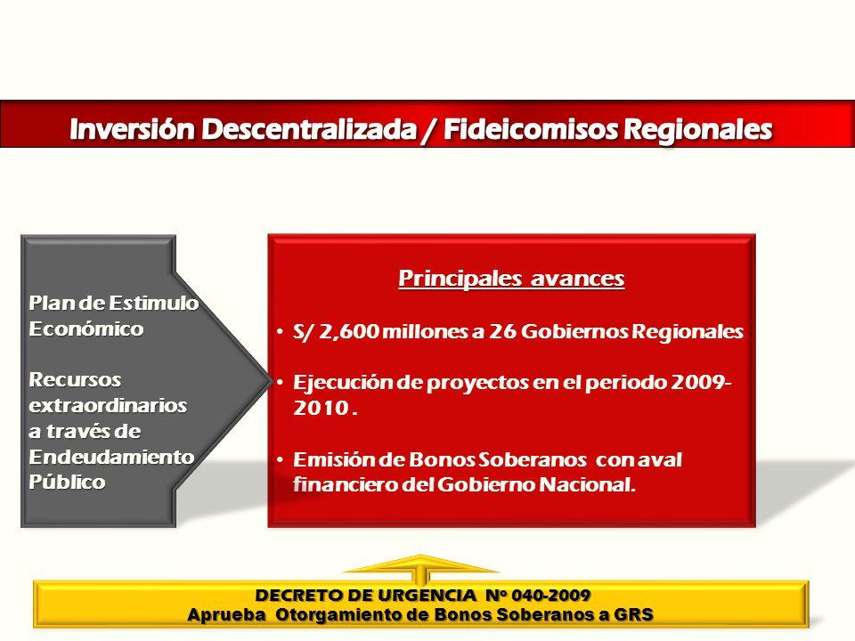 Principales avances S/ 2,600 millones a 26 Gobiernos Regionales Ejecución de proyectos en el periodo 2009- 2010. Emisión de Bonos Soberanos con aval f