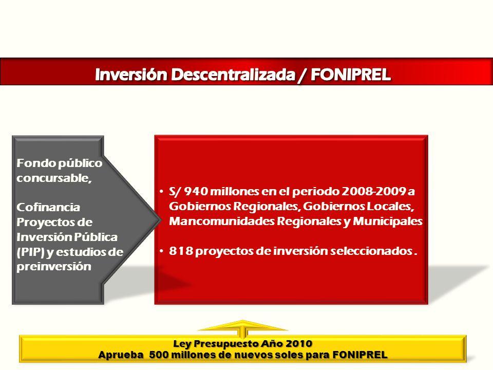 S/ 940 millones en el periodo 2008-2009 a Gobiernos Regionales, Gobiernos Locales, Mancomunidades Regionales y Municipales 818 proyectos de inversión