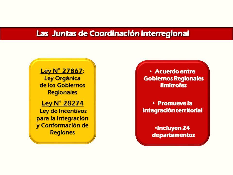 Acuerdo entre Gobiernos Regionales limítrofes Acuerdo entre Gobiernos Regionales limítrofes Promueve la Promueve la integración territorial Incluyen 2