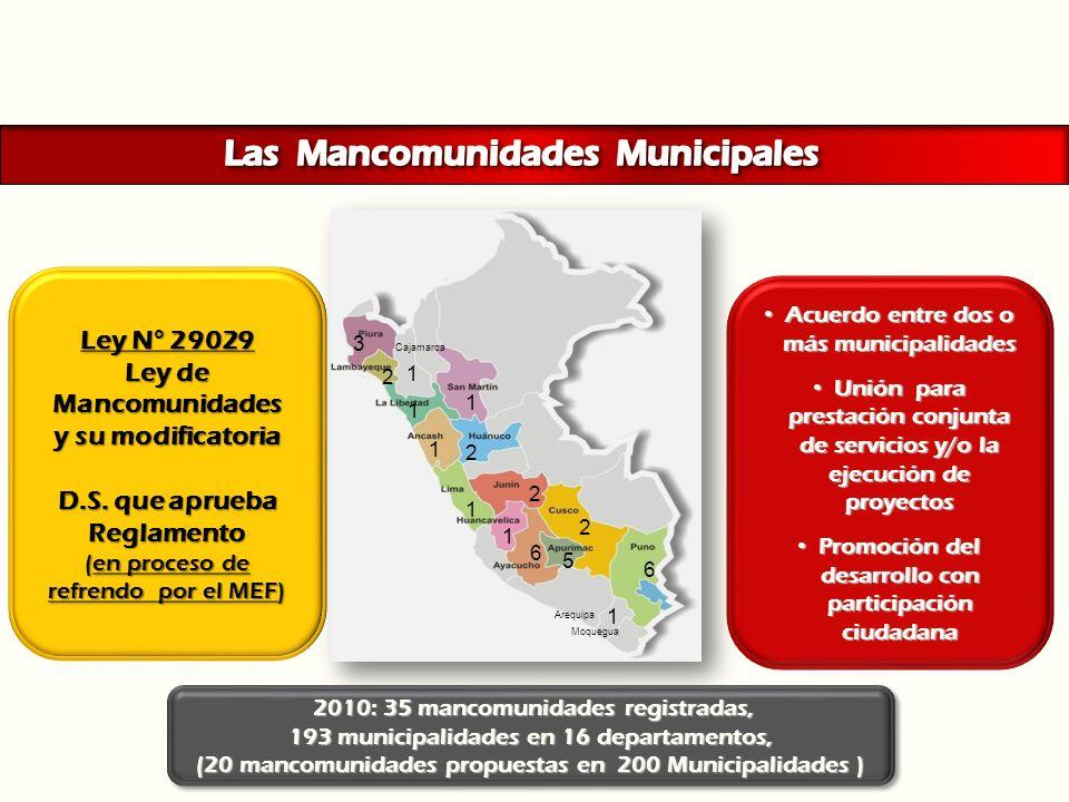 Acuerdo entre dos o más municipalidades Acuerdo entre dos o más municipalidades Unión para prestación conjunta de servicios y/o la ejecución de proyec