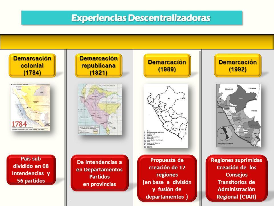 .... País sub dividido en 08 Intendencias y 56 partidos Demarcación colonial (1784) Demarcación republicana (1821) De Intendencias a en Departamentos