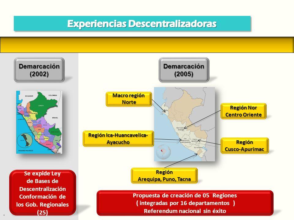 . Demarcación (2002) Se expide Ley de Bases de Descentralización Conformación de los Gob. Regionales (25) Demarcación (2005) Propuesta de creación de