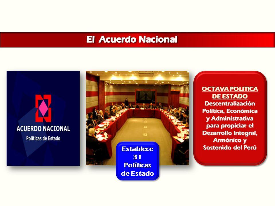 Anuncio Presidencial del 18 octubre del 2006) decisión política de profundizar el proceso de descentralización.