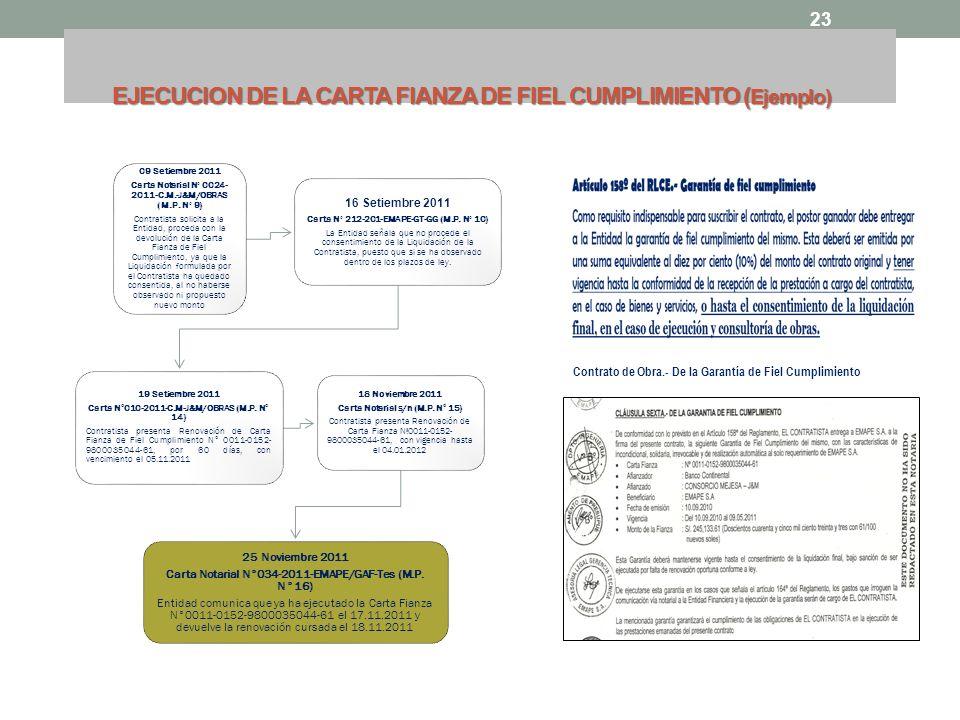 EJECUCION DE LA CARTA FIANZA DE FIEL CUMPLIMIENTO ( Ejemplo) 09 Setiembre 2011 Carta Notarial N° 0024- 2011-C.M.-J&M/OBRAS (M.P. N° 9) Contratista sol