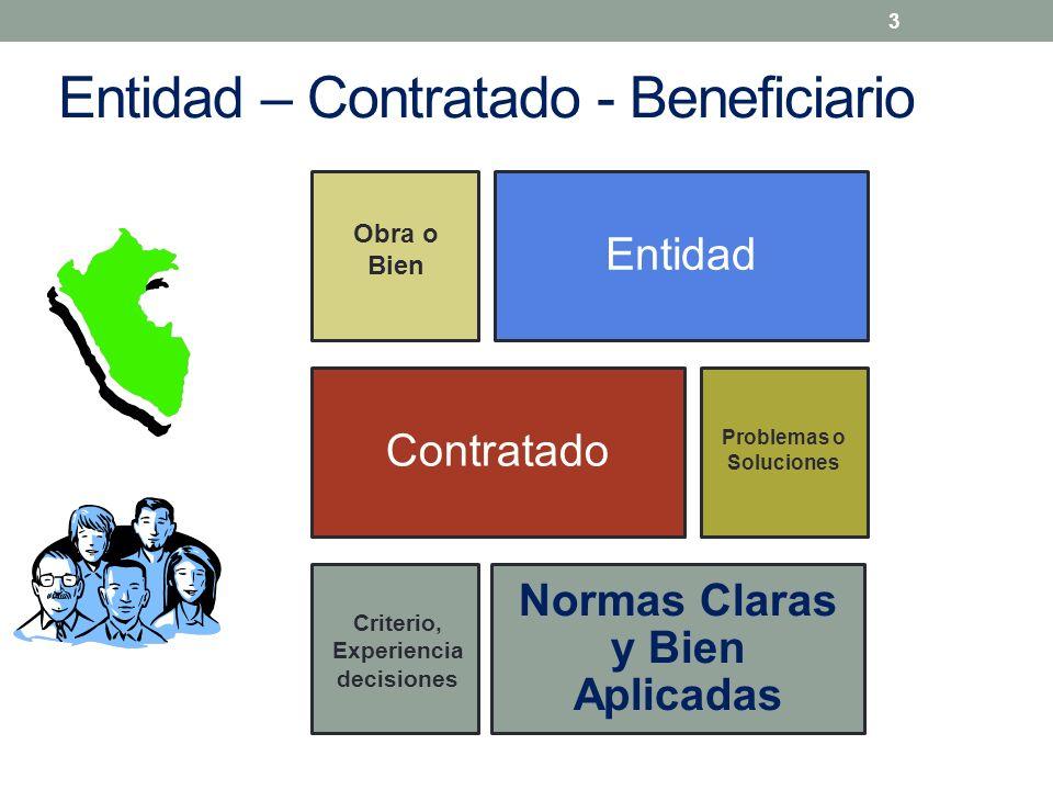 Entidad – Contratado - Beneficiario Entidad Contratado Normas Claras y Bien Aplicadas 3 Obra o Bien Problemas o Soluciones Criterio, Experiencia decisiones