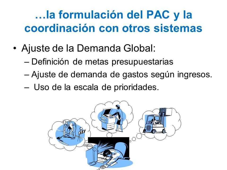…la formulación del PAC y la coordinación con otros sistemas Ajuste de la Demanda Global: –Definición de metas presupuestarias –Ajuste de demanda de g