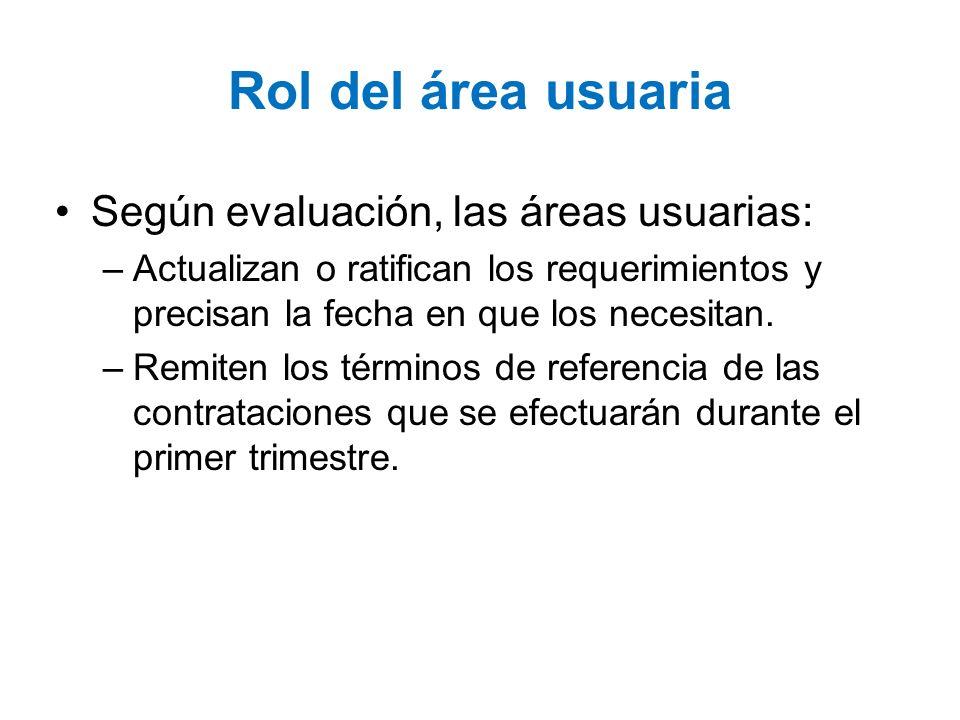 Rol del área usuaria Según evaluación, las áreas usuarias: –Actualizan o ratifican los requerimientos y precisan la fecha en que los necesitan. –Remit