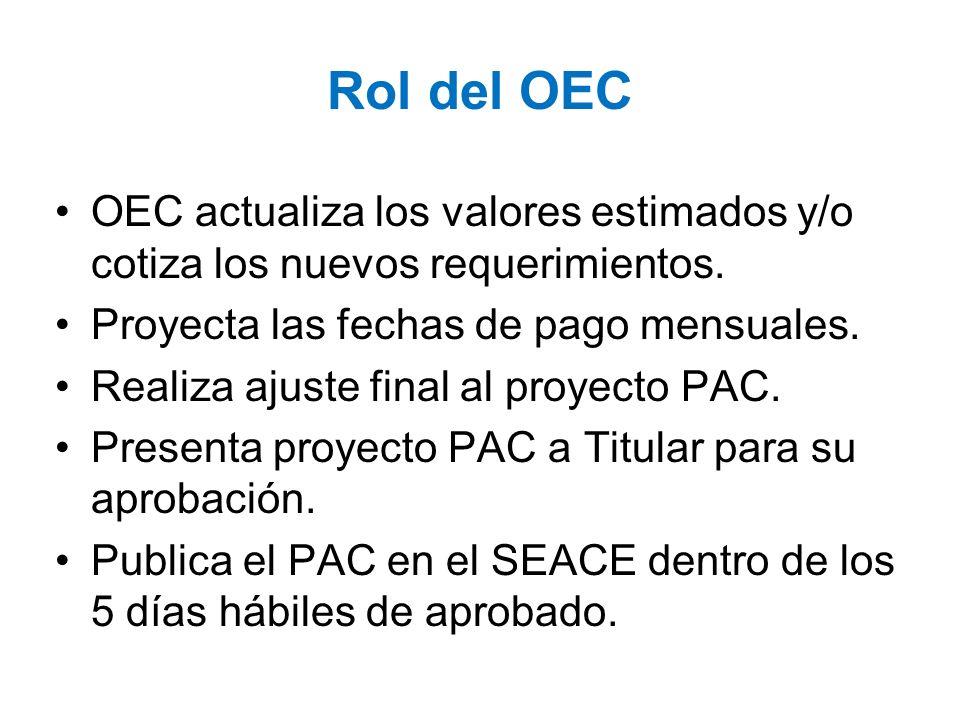 Rol del OEC OEC actualiza los valores estimados y/o cotiza los nuevos requerimientos. Proyecta las fechas de pago mensuales. Realiza ajuste final al p
