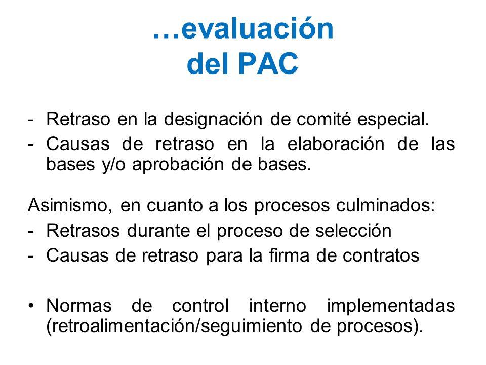 …evaluación del PAC -Retraso en la designación de comité especial. -Causas de retraso en la elaboración de las bases y/o aprobación de bases. Asimismo