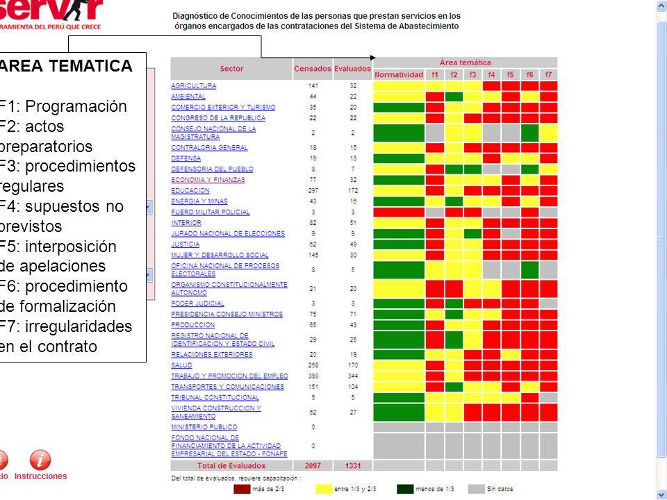73 GESTION DE LA PROGRAMACION DE COMPROMISOS ANUALIZADA (PCA) PARA EL AÑO 2011 (En Nuevos Soles) Fuente de Financiamiento: 02 Recursos Directamente Recaudados