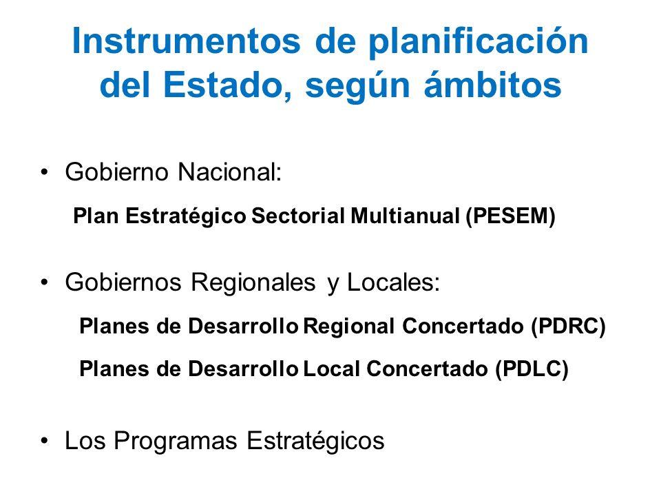 Instrumentos de planificación del Estado, según ámbitos Gobierno Nacional: Plan Estratégico Sectorial Multianual (PESEM) Gobiernos Regionales y Locale