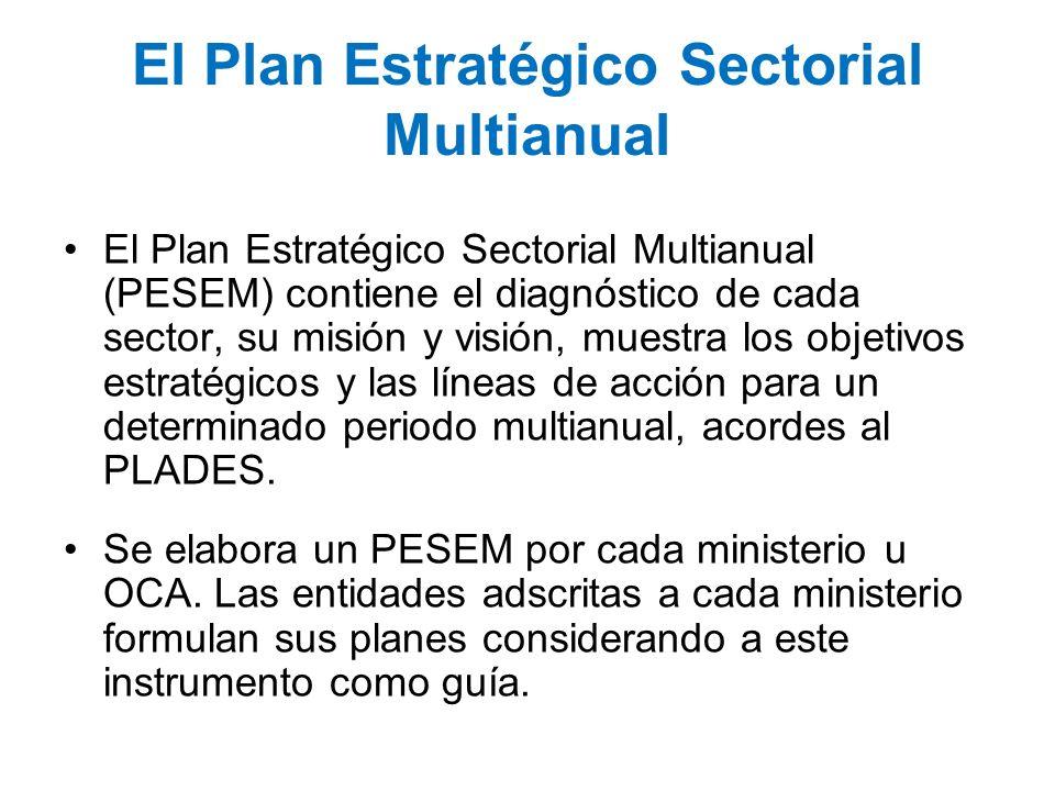 El Plan Estratégico Sectorial Multianual El Plan Estratégico Sectorial Multianual (PESEM) contiene el diagnóstico de cada sector, su misión y visión,