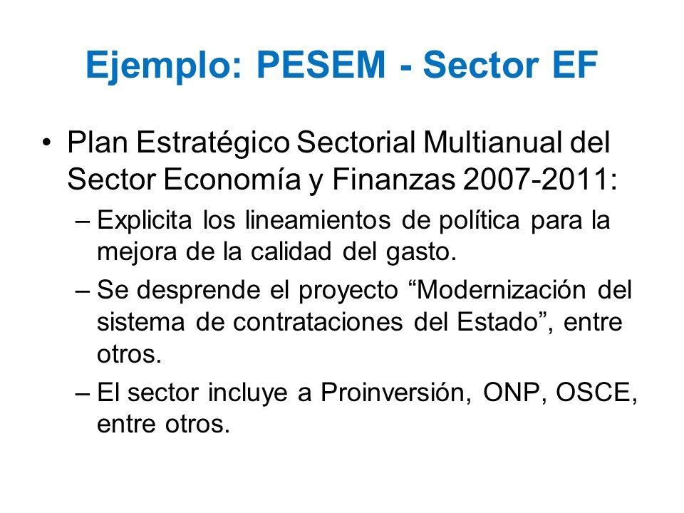 Ejemplo: PESEM - Sector EF Plan Estratégico Sectorial Multianual del Sector Economía y Finanzas 2007-2011: –Explicita los lineamientos de política par