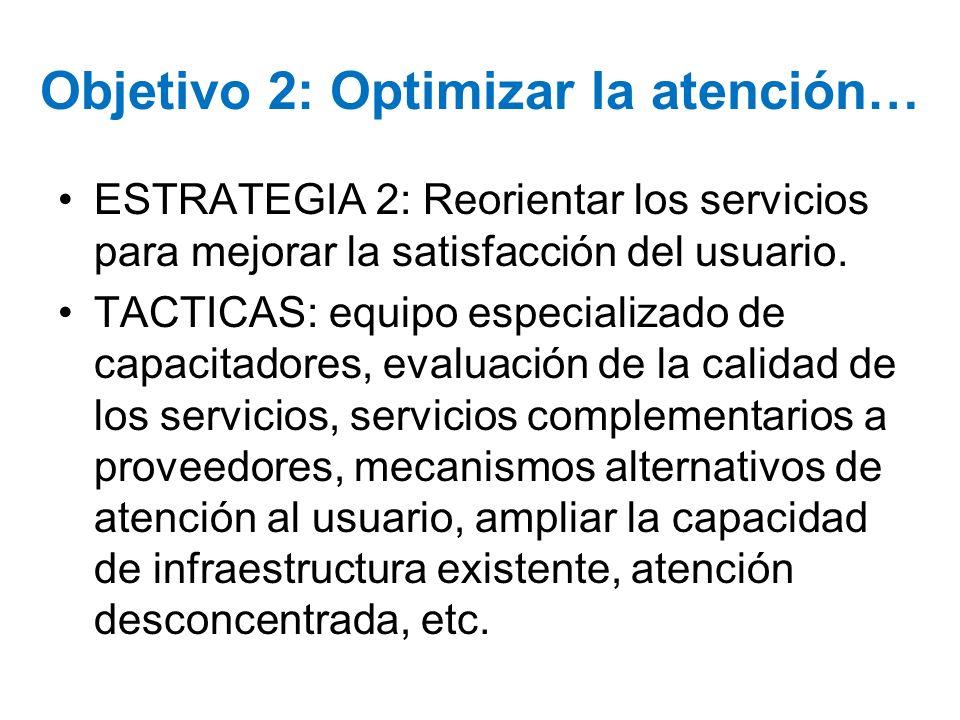 Objetivo 2: Optimizar la atención… ESTRATEGIA 2: Reorientar los servicios para mejorar la satisfacción del usuario. TACTICAS: equipo especializado de