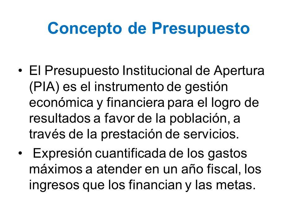 Concepto de Presupuesto El Presupuesto Institucional de Apertura (PIA) es el instrumento de gestión económica y financiera para el logro de resultados