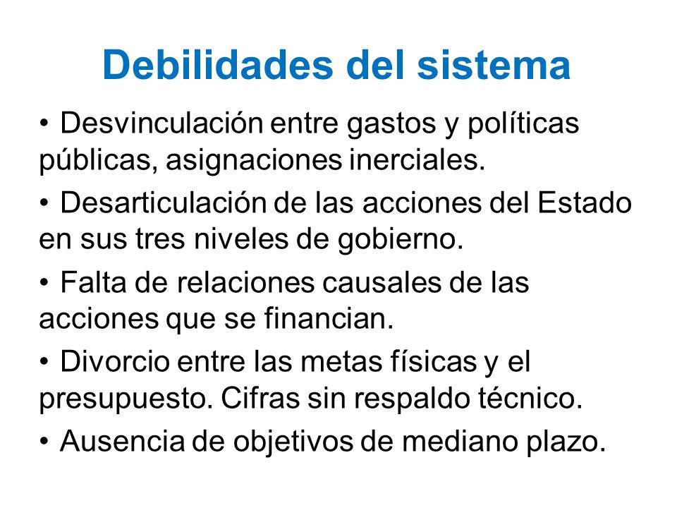 Debilidades del sistema Desvinculación entre gastos y políticas públicas, asignaciones inerciales. Desarticulación de las acciones del Estado en sus t