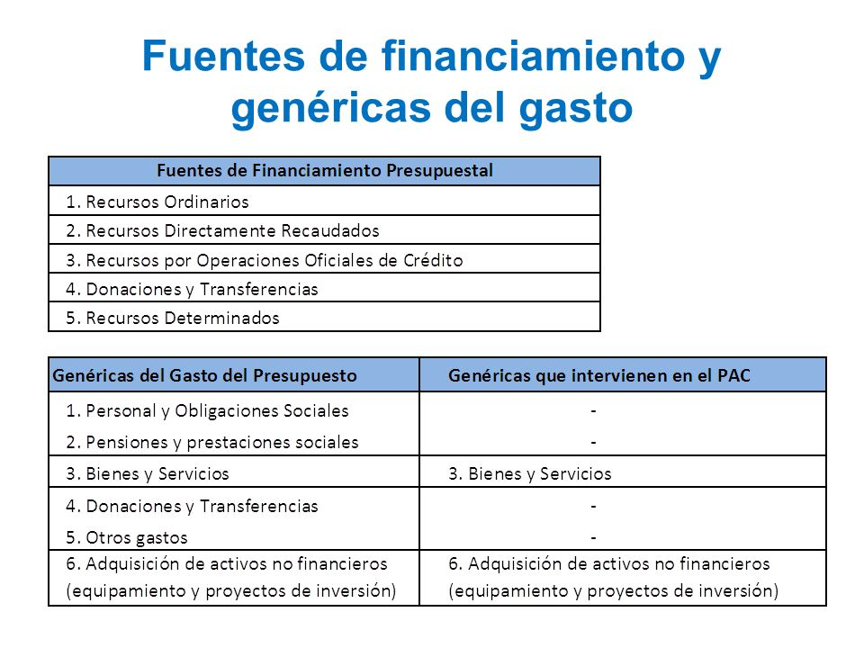 Fuentes de financiamiento y genéricas del gasto