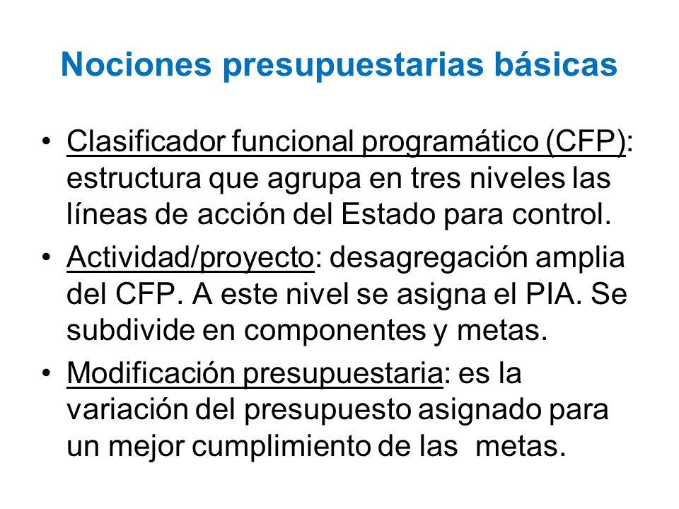 Nociones presupuestarias básicas Clasificador funcional programático (CFP): estructura que agrupa en tres niveles las líneas de acción del Estado para