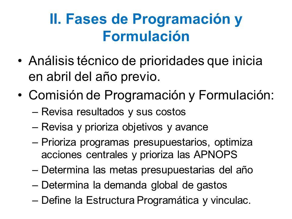 II. Fases de Programación y Formulación Análisis técnico de prioridades que inicia en abril del año previo. Comisión de Programación y Formulación: –R