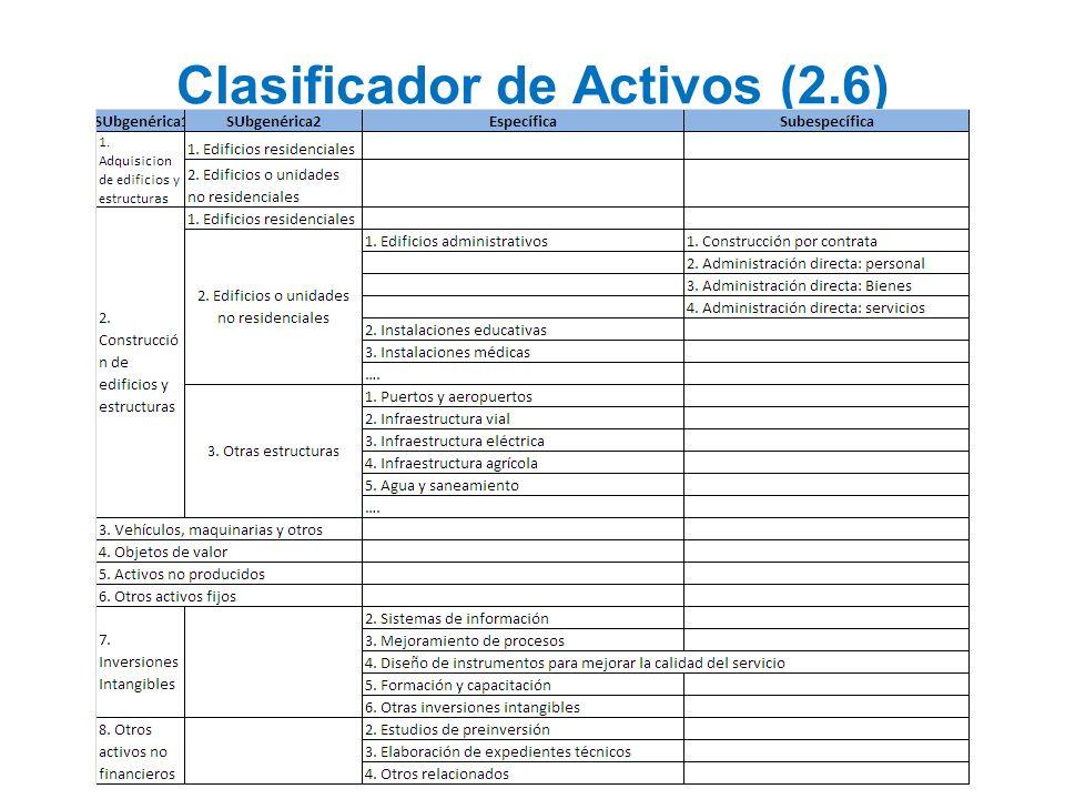 Clasificador de Activos (2.6)