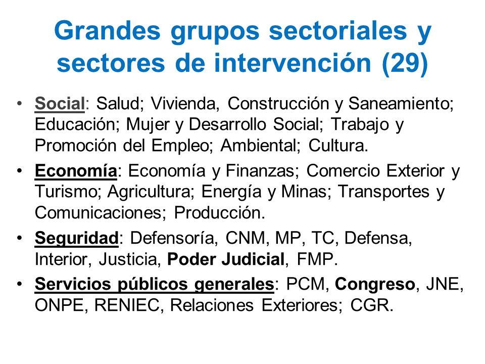 Grandes grupos sectoriales y sectores de intervención (29) Social: Salud; Vivienda, Construcción y Saneamiento; Educación; Mujer y Desarrollo Social;