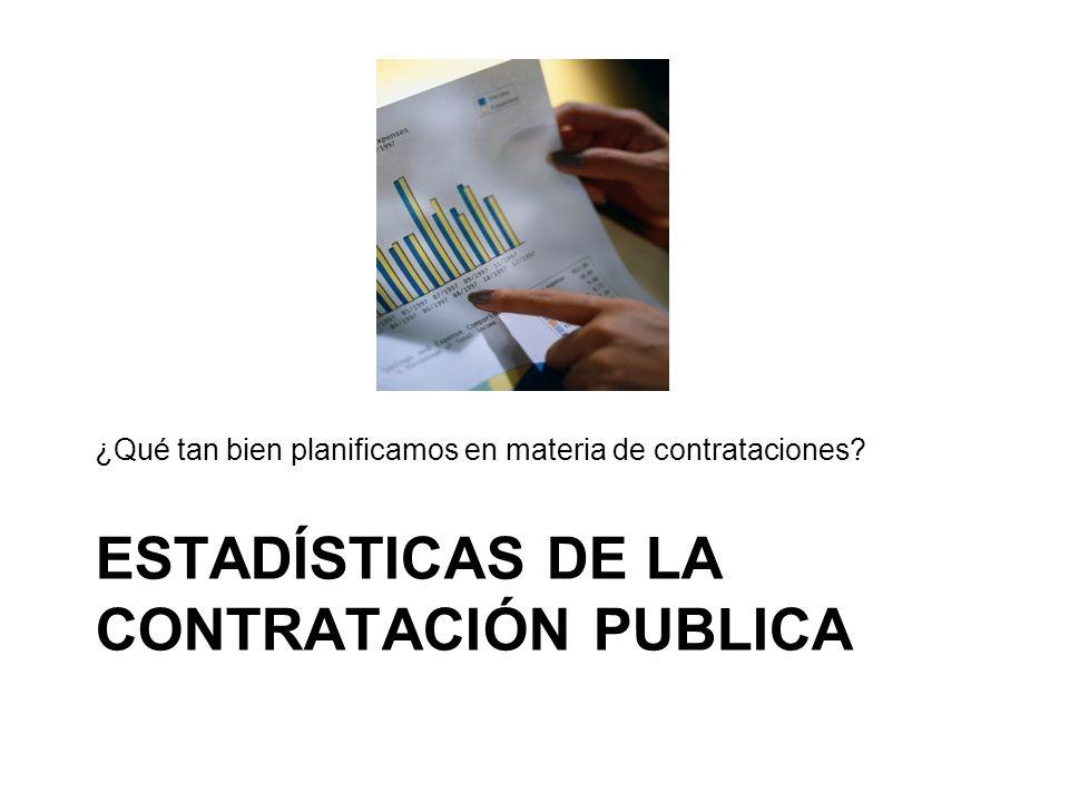 ESTADÍSTICAS DE LA CONTRATACIÓN PUBLICA ¿Qué tan bien planificamos en materia de contrataciones?