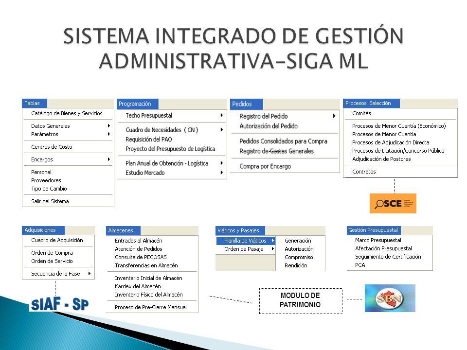 Ordenamiento de los procesos administrativos y definición de roles.