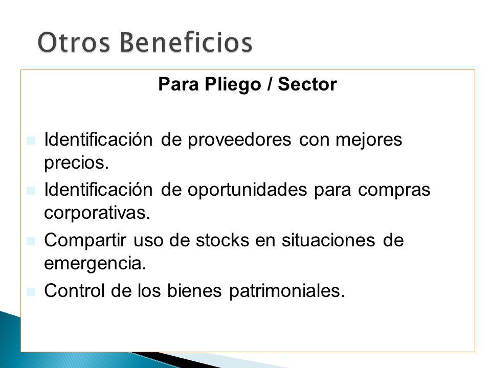 Para Pliego / Sector Identificación de proveedores con mejores precios. Identificación de oportunidades para compras corporativas. Compartir uso de st