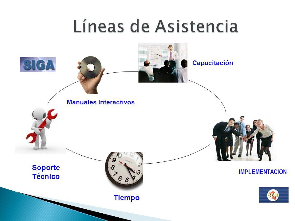 Capacitación IMPLEMENTACION Tiempo Soporte Técnico Manuales Interactivos