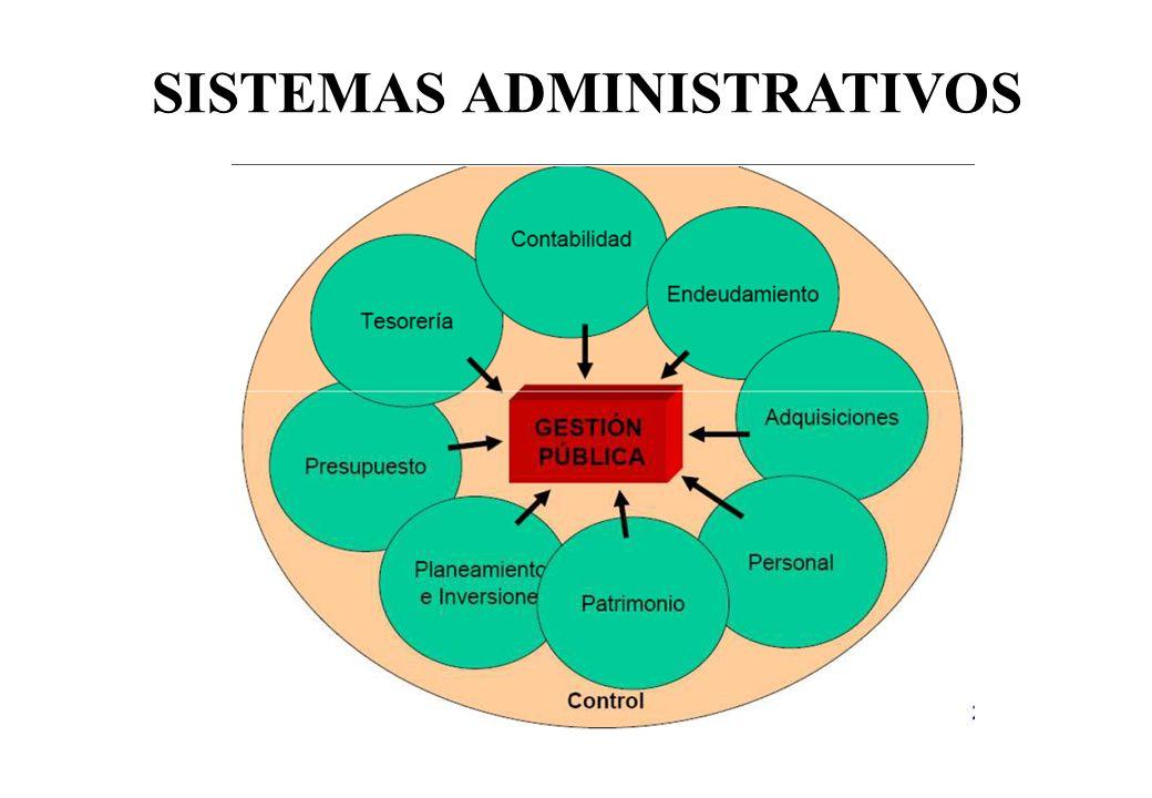 RECUPERACIÓN DE BIENES Es una actividad administrativa y jurídica orientada a volver a tener dominio y disposición sobre los bienes.