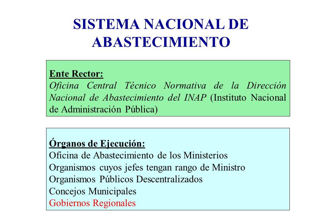 Ente Rector: Oficina Central Técnico Normativa de la Dirección Nacional de Abastecimiento del INAP (Instituto Nacional de Administración Pública) Órga