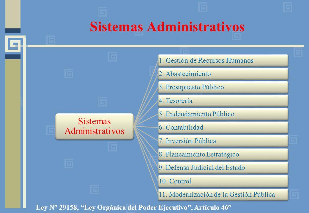 Sistemas Administrativos Ley N° 29158, Ley Orgánica del Poder Ejecutivo, Artículo 46° Sistemas Administrativos 1. Gestión de Recursos Humanos2. Abaste