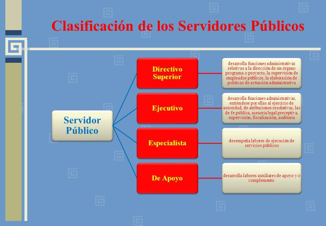 Clasificación de los Servidores Públicos Servidor Público Directivo Superior desarrolla funciones administrativas relativas a la dirección de un órgan