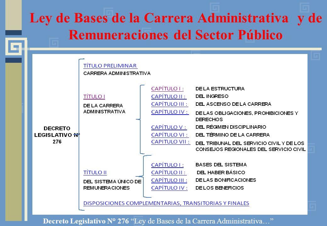 Ley de Bases de la Carrera Administrativa y de Remuneraciones del Sector Público Decreto Legislativo N° 276 Ley de Bases de la Carrera Administrativa…
