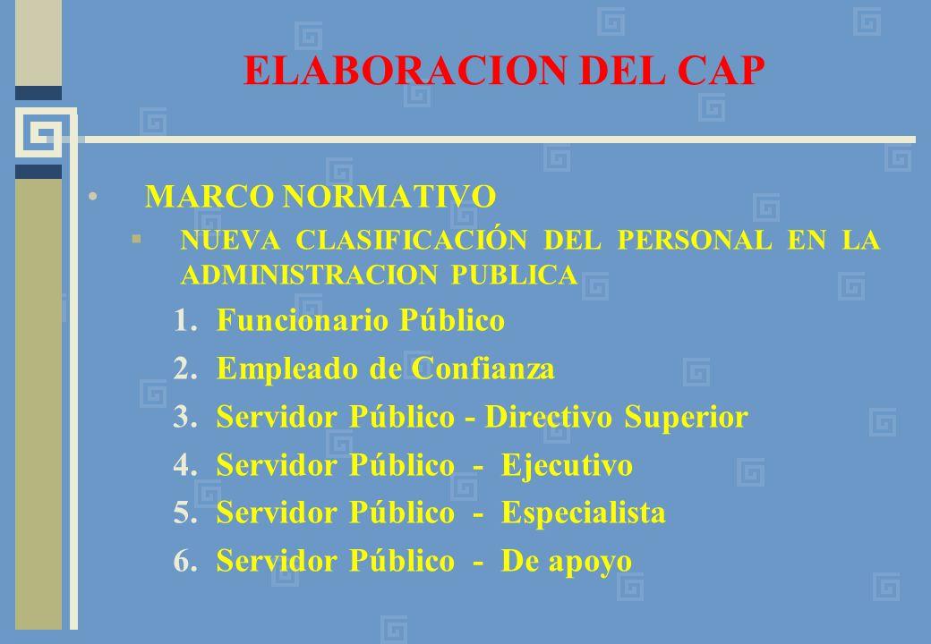 ELABORACION DEL CAP MARCO NORMATIVO NUEVA CLASIFICACIÓN DEL PERSONAL EN LA ADMINISTRACION PUBLICA 1.Funcionario Público 2.Empleado de Confianza 3.Serv
