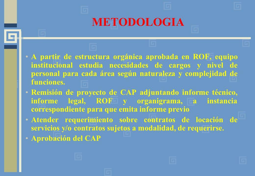 METODOLOGIA A partir de estructura orgánica aprobada en ROF, equipo institucional estudia necesidades de cargos y nivel de personal para cada área según naturaleza y complejidad de funciones.