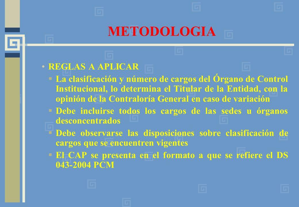 METODOLOGIA REGLAS A APLICAR La clasificación y número de cargos del Órgano de Control Institucional, lo determina el Titular de la Entidad, con la op