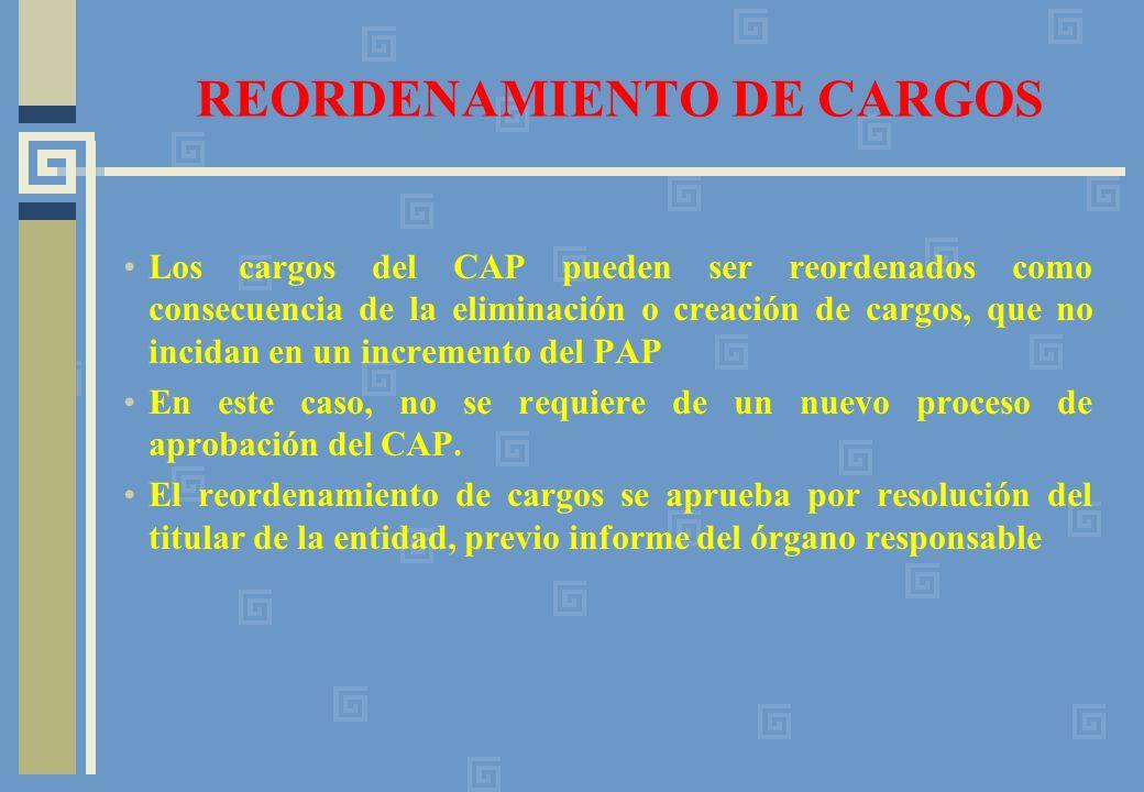 REORDENAMIENTO DE CARGOS Los cargos del CAP pueden ser reordenados como consecuencia de la eliminación o creación de cargos, que no incidan en un incremento del PAP En este caso, no se requiere de un nuevo proceso de aprobación del CAP.