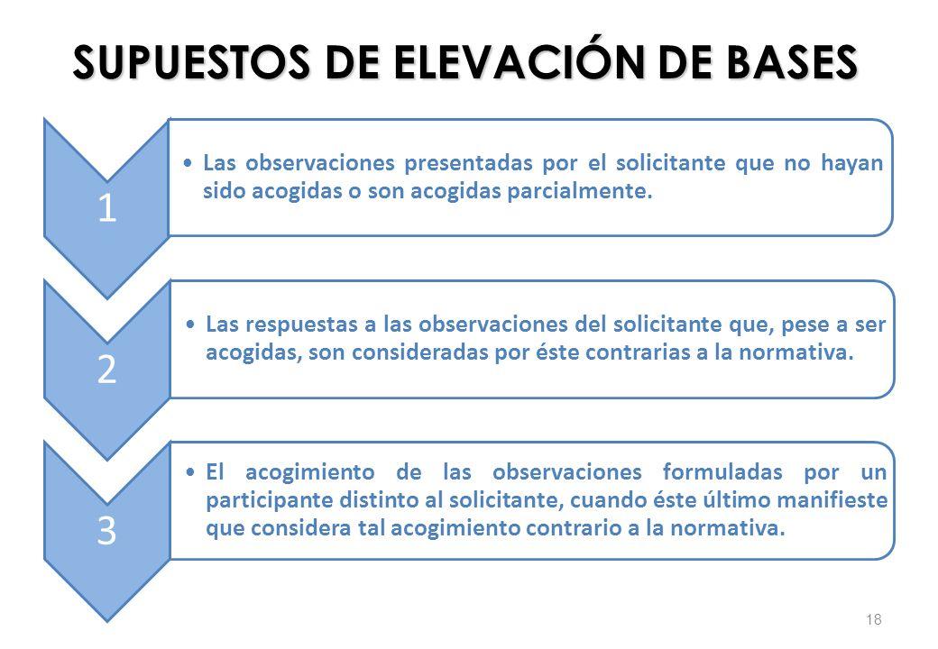SUPUESTOS DE ELEVACIÓN DE BASES 1 Las observaciones presentadas por el solicitante que no hayan sido acogidas o son acogidas parcialmente. 2 Las respu